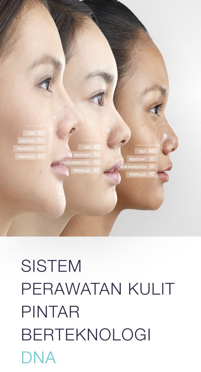 Smart Skin Solution