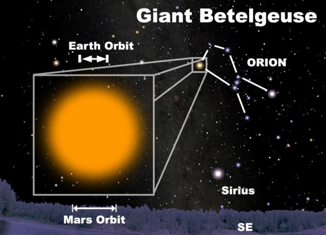 Image result for Betelgeuse