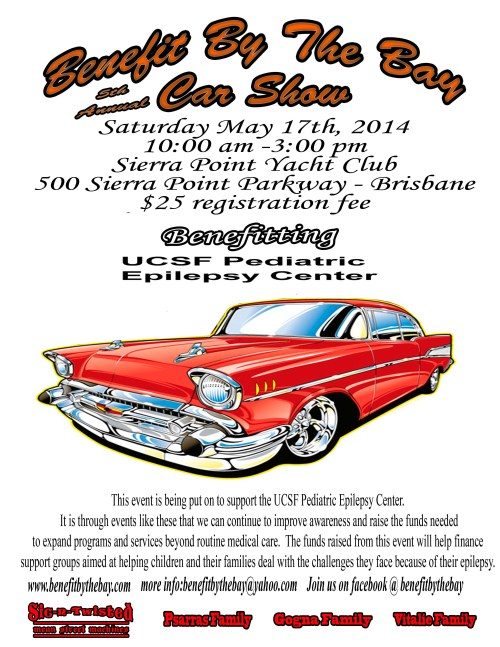 new braunfels swap meet and sunday car show