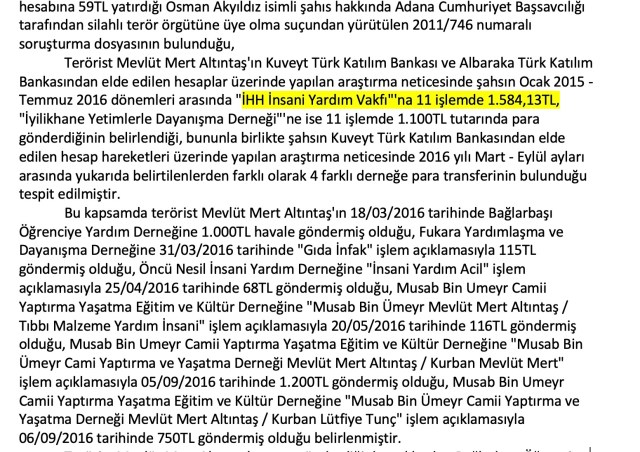 Turkish charity IHH, named by Russia as arms runner to jihadists, linked to killer of Russian envoy 21