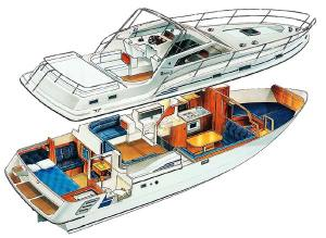 Choosing a boat for the Nofolk Broads