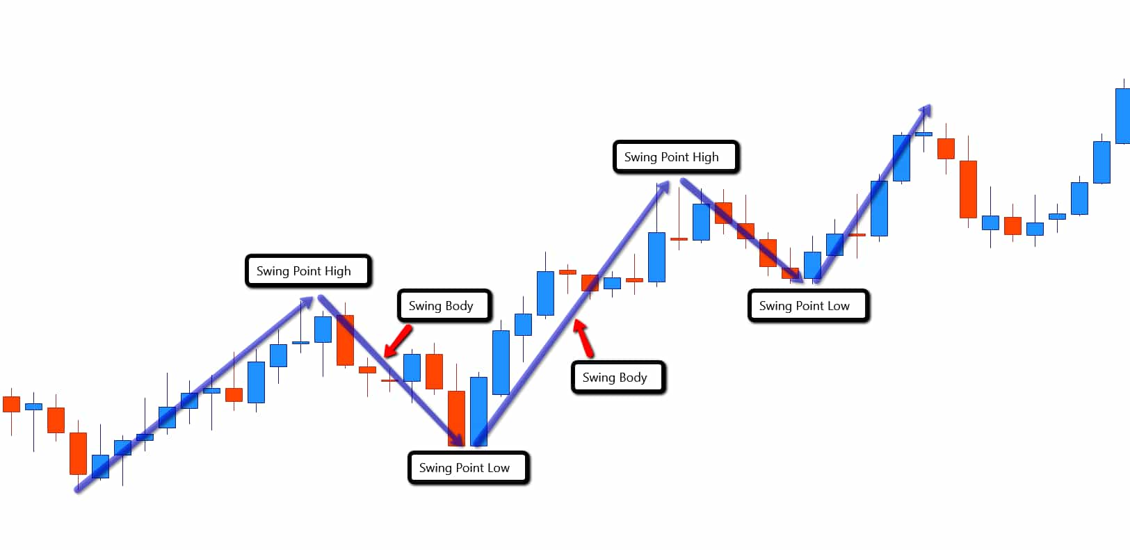 Forex trading strategies guide for day and swing traders pdf to excel forex.e