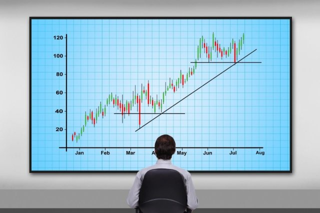 How To Draw Trend Lines Like A Pro
