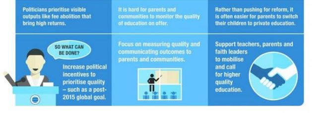 Political dynamics lead to differing gains in education access and quality