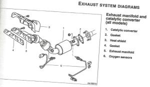 Oxygen Sensor Replacement?  Page 5  North American Motoring