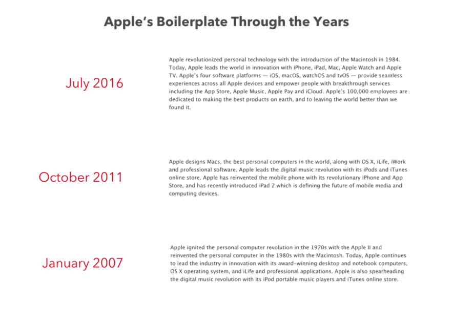 Apple Boilerplate Evolution