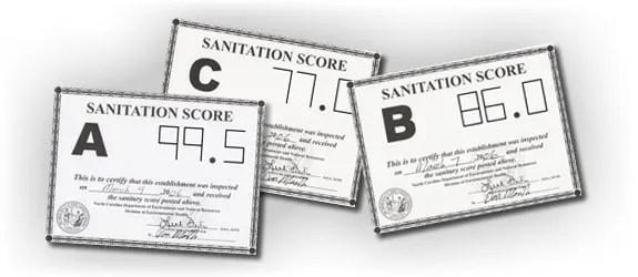 NC restaurant inspection grades.