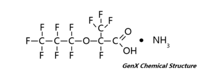 shows the chemical diagram for GenX