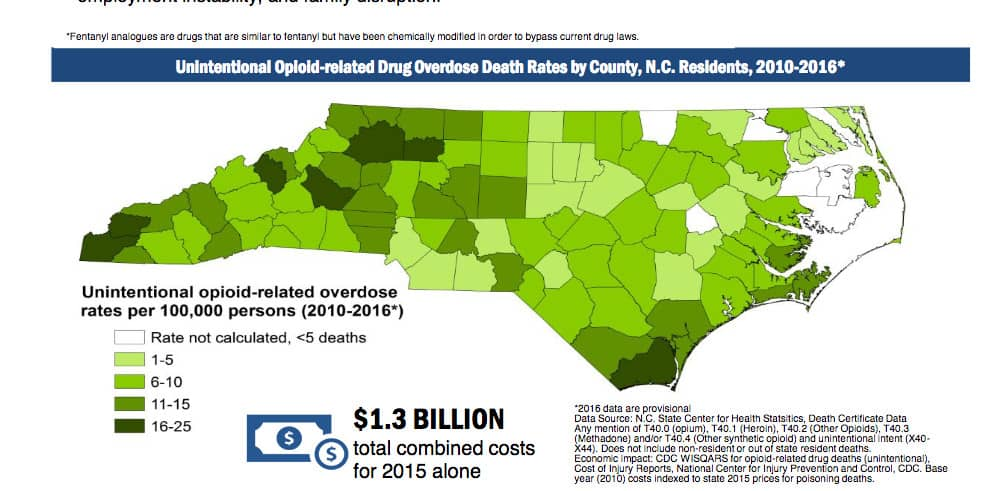 county map of NC, showing rates of opioid overdose