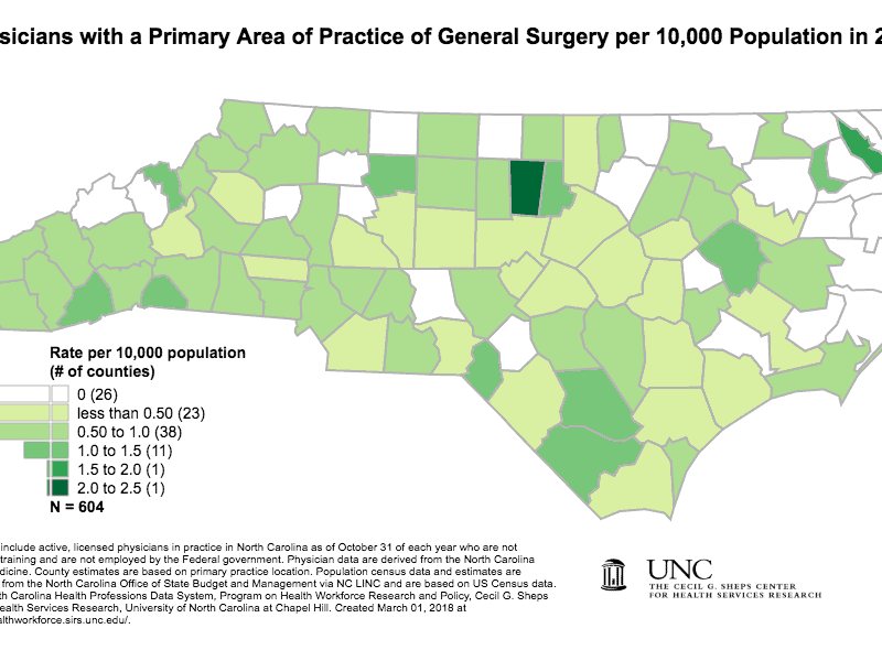 map shows holes where there are no rural health care providers, in particular, general surgery