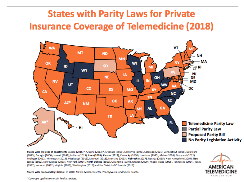 map shows 35 states colored in to indicate they have adopted telemedicine parity laws