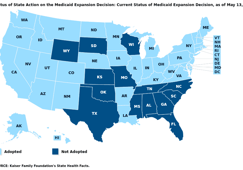 status of medicaid expansion in states