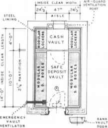 Bank Vaults Space Requirements Northern Architecture
