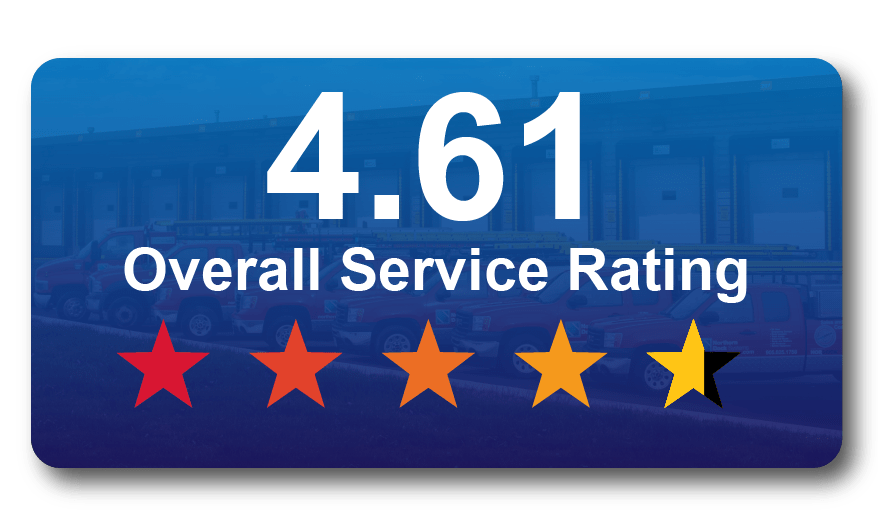 4.61 out of 5 Overall Service Rating