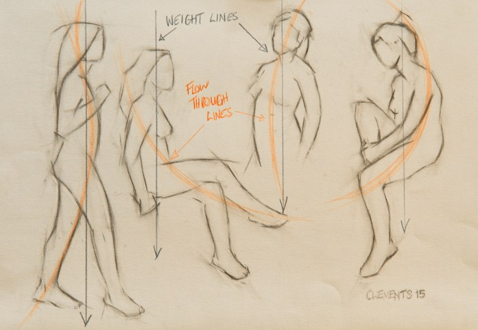 Life drawing demo by Chris Clements showing gesture, weight line & flow lines