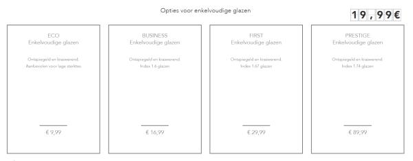 polette review opties enkelvoudige glazen