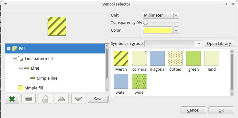 Moving a Project From ArcGIS to QGIS: Symbology • North