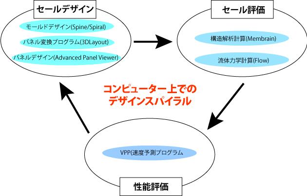 160803_DesignSpiral_Page1-1