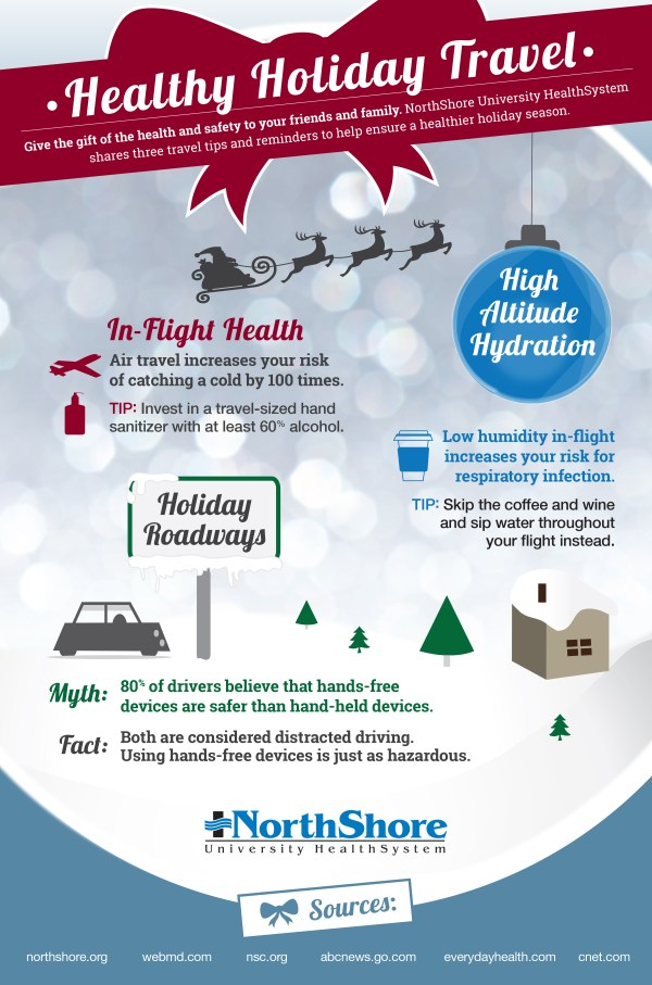 Keep the Roads Safe this Holiday | NorthShore
