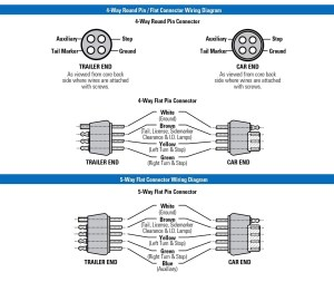 Trailer Wiring Diagrams | North Texas Trailers | Fort Worth