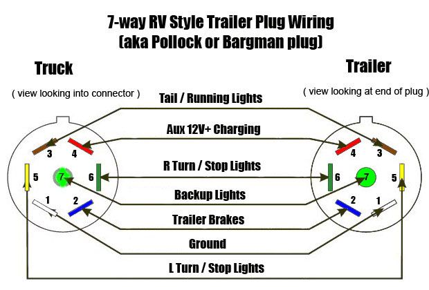 6 pin trailer wiring schematic with electric brakes