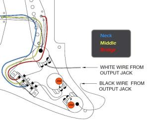 Stratocaster Wiring Diagrams