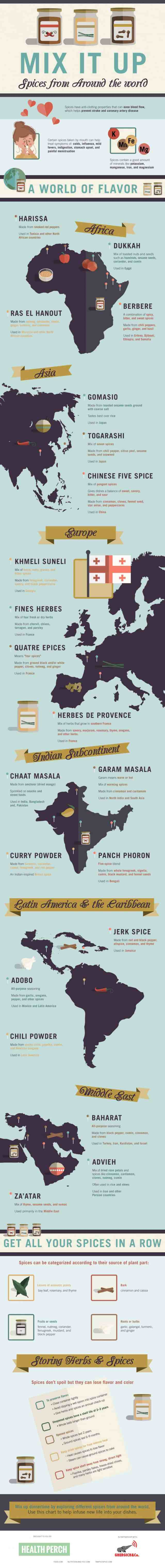 Mix It Up: Spices From Around the World Infographic