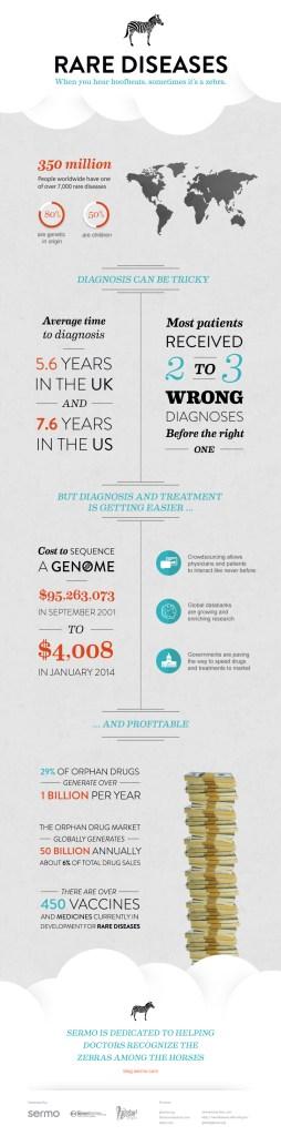 rare-disease-infographic-v2