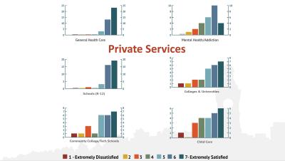 private_services