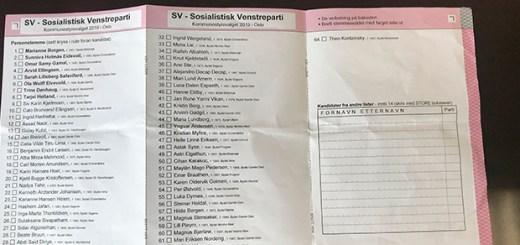 voting in Norway