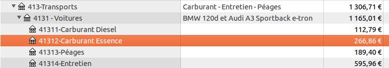 dépenses de carburant Audi A3 Sportback hybride