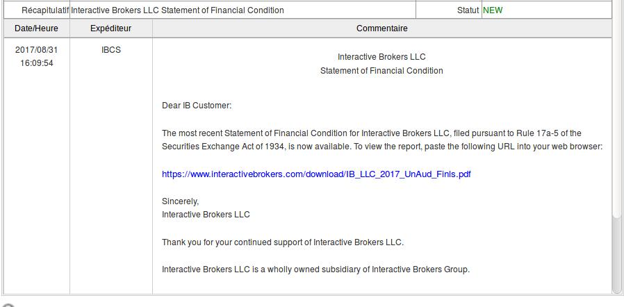 Message rapport financier Interactive Brokers