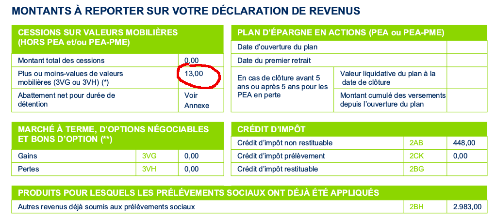 Déclaration des revenus - IFU Binck.fr