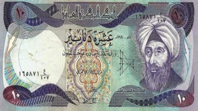 سعر الدينار العراقي اليوم 18 يناير 2021 وخطة موازنة الحكومة العراقية
