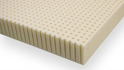 Rooms To Go Mattress Reviews
