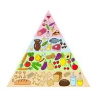 Educación nutricional y dieta saludable. Cómo evitar problemas de salud nutricional