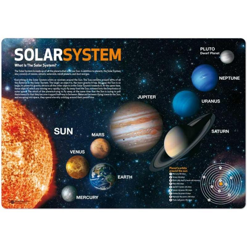 Vade Escolar Sistema Solar Ingles De Mejor Calidad Y
