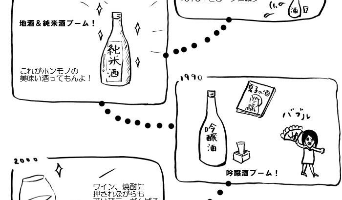 コレが語れたらカッコいい、日本酒のトレンド、今昔♪