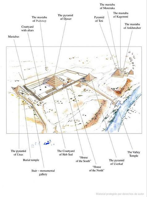 Algunos apuntes sobre las pirámides egipcias (I)