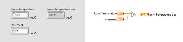 bad temperature calculation