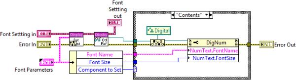 Digital Subclass Method