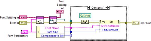 String Subclass Method