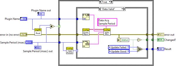 Set Default Sample Period