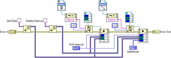 Process Launcher