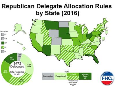 GOPdelegates