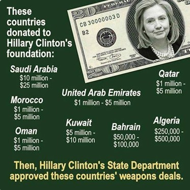 clinton cash countries and donation amounts