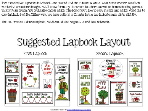Apples Themed Lapbook Suggested Layout