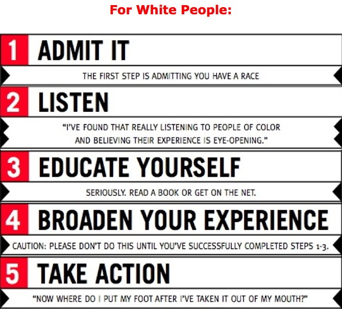 Image from racismreview.com