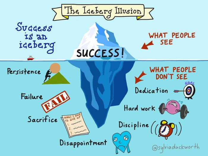 The illusion iceberg of success