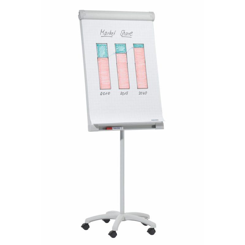 Franken Executive Mobile Magnetic Flipchart Easel